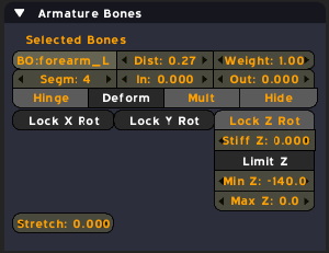 bone panel